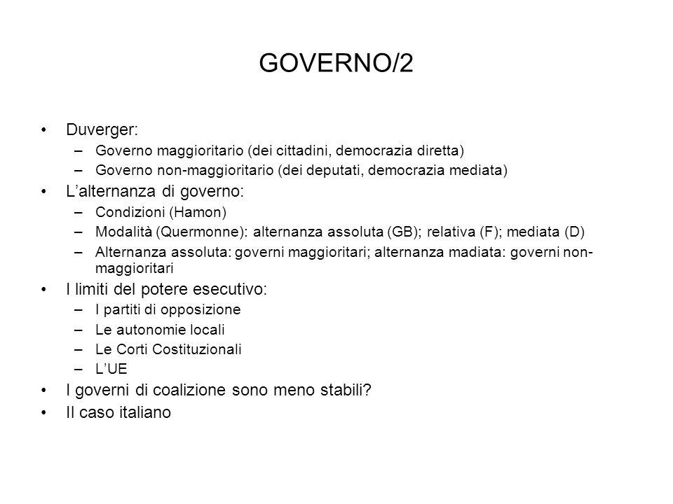 GOVERNO/2 Duverger: –Governo maggioritario (dei cittadini, democrazia diretta) –Governo non-maggioritario (dei deputati, democrazia mediata) Lalternan