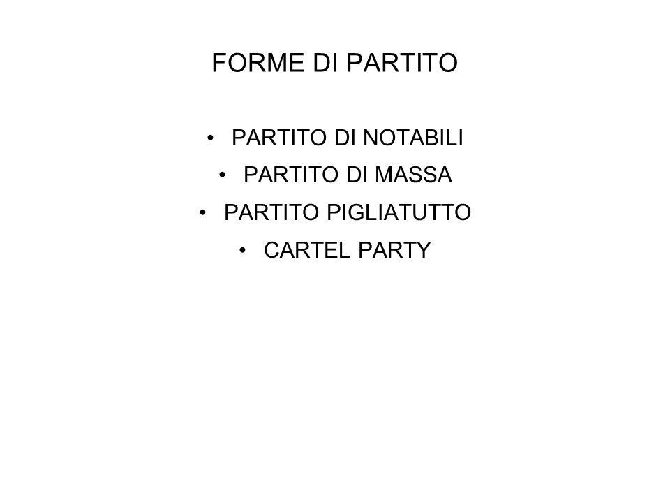 FORME DI PARTITO PARTITO DI NOTABILI PARTITO DI MASSA PARTITO PIGLIATUTTO CARTEL PARTY