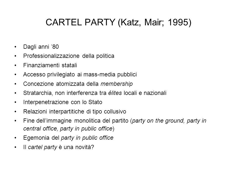 CARTEL PARTY (Katz, Mair; 1995) Dagli anni 80 Professionalizzazione della politica Finanziamenti statali Accesso privilegiato ai mass-media pubblici C