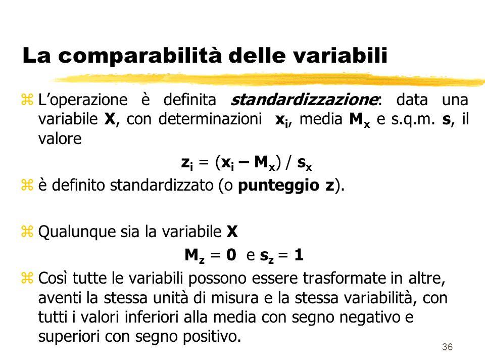 36 La comparabilità delle variabili zLoperazione è definita standardizzazione: data una variabile X, con determinazioni x i, media M x e s.q.m.