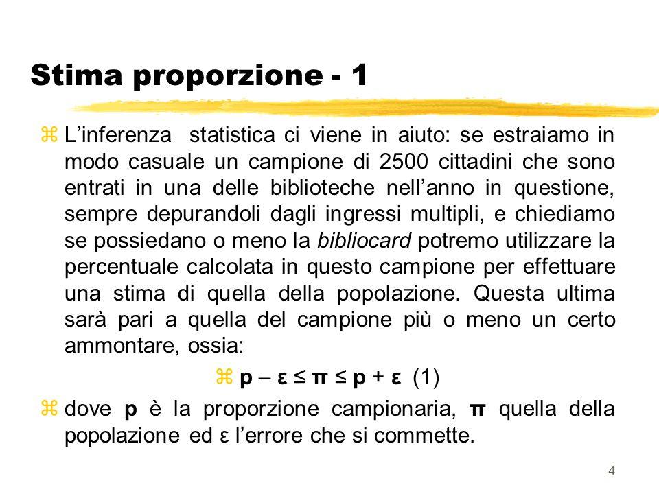 5 Stima proporzione - 2 zNel nostro caso potrebbe essere: z0,65 – 0,03 π 0,65 + 0,03(2) zOssia la percentuale di possessori di bibliocard nella popolazione di riferimento sarà compresa fra il 62% e il 68%.