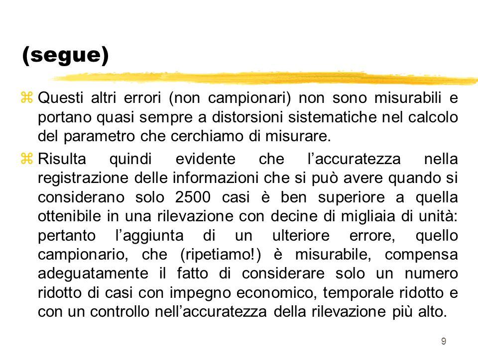 9 (segue) zQuesti altri errori (non campionari) non sono misurabili e portano quasi sempre a distorsioni sistematiche nel calcolo del parametro che cerchiamo di misurare.