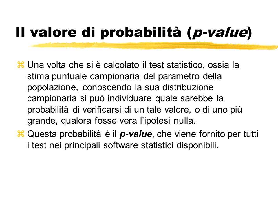 Il valore di probabilità (p-value) zUna volta che si è calcolato il test statistico, ossia la stima puntuale campionaria del parametro della popolazione, conoscendo la sua distribuzione campionaria si può individuare quale sarebbe la probabilità di verificarsi di un tale valore, o di uno più grande, qualora fosse vera lipotesi nulla.