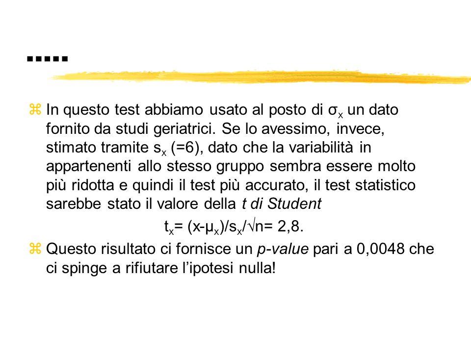 …..zIn questo test abbiamo usato al posto di σ x un dato fornito da studi geriatrici.