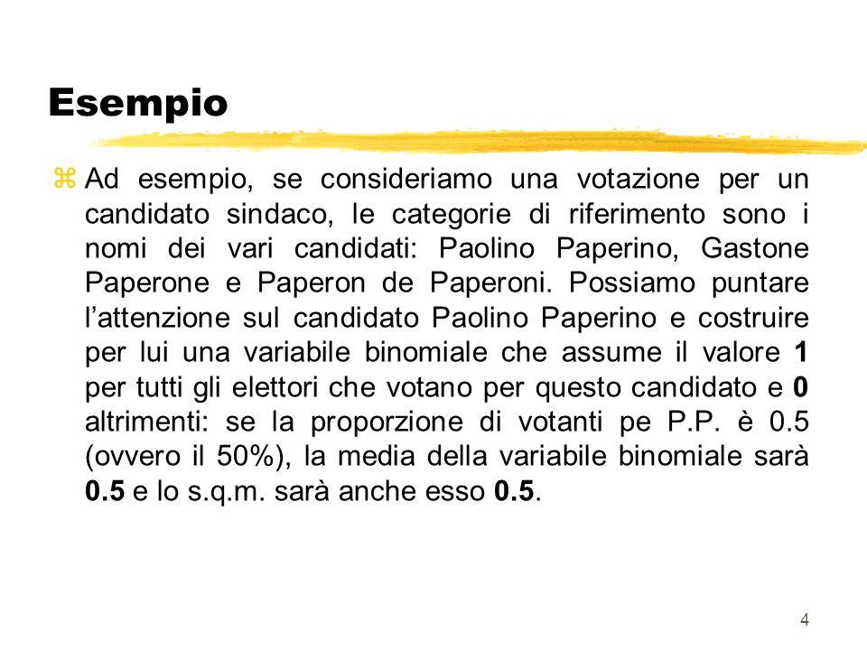 Esempio zAd esempio, se consideriamo una votazione per un candidato sindaco, le categorie di riferimento sono i nomi dei vari candidati: Paolino Paperino, Gastone Paperone e Paperon de Paperoni.