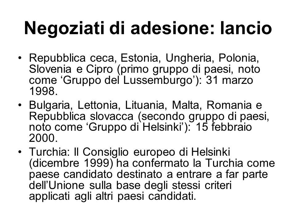 Negoziati di adesione: lancio Repubblica ceca, Estonia, Ungheria, Polonia, Slovenia e Cipro (primo gruppo di paesi, noto come Gruppo del Lussemburgo):