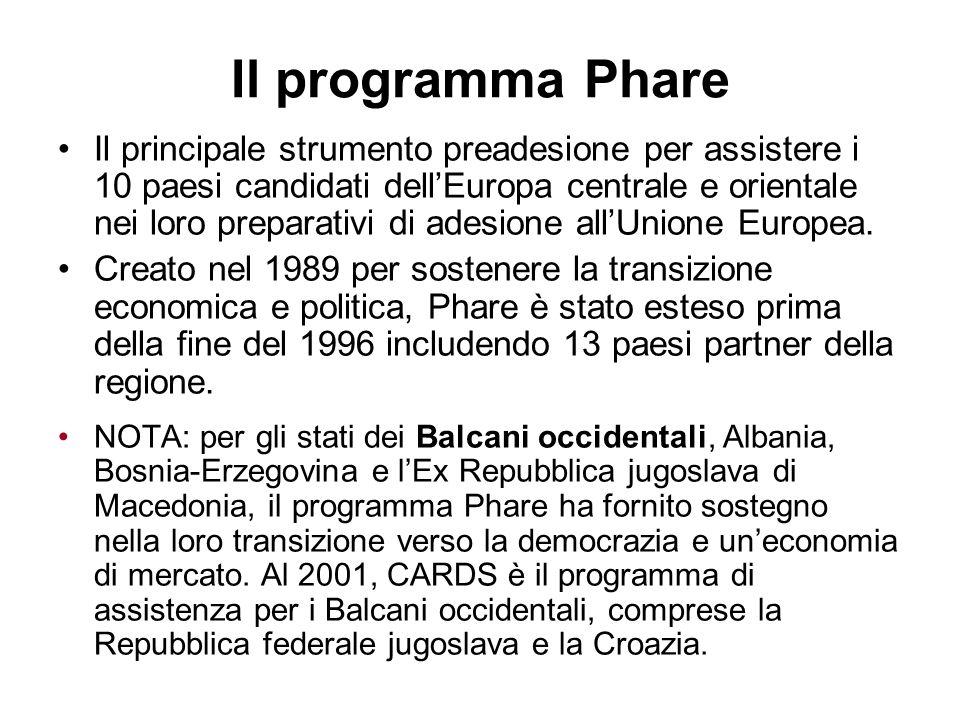 Il programma Phare Il principale strumento preadesione per assistere i 10 paesi candidati dellEuropa centrale e orientale nei loro preparativi di adesione allUnione Europea.