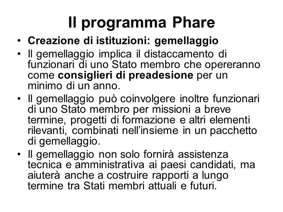 Il programma Phare Creazione di istituzioni: gemellaggio Il gemellaggio implica il distaccamento di funzionari di uno Stato membro che opereranno come consiglieri di preadesione per un minimo di un anno.