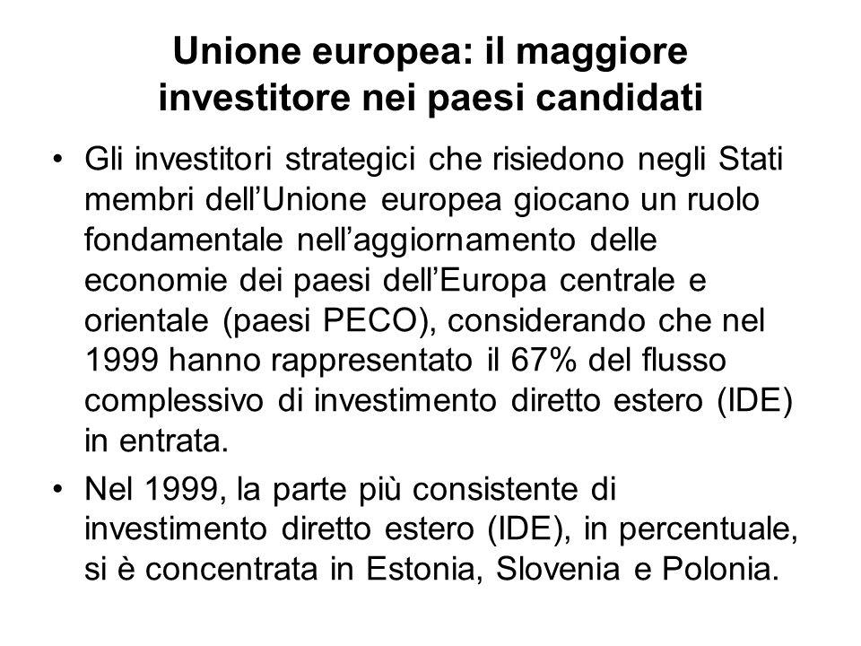 Unione europea: il maggiore investitore nei paesi candidati Gli investitori strategici che risiedono negli Stati membri dellUnione europea giocano un ruolo fondamentale nellaggiornamento delle economie dei paesi dellEuropa centrale e orientale (paesi PECO), considerando che nel 1999 hanno rappresentato il 67% del flusso complessivo di investimento diretto estero (IDE) in entrata.
