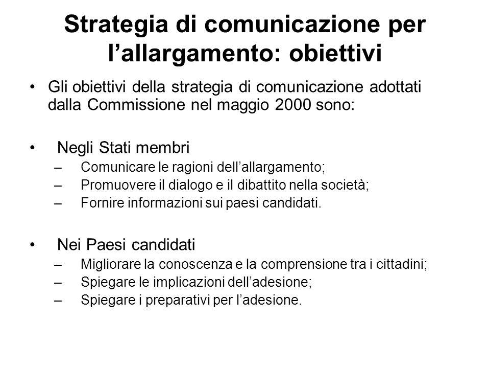 Strategia di comunicazione per lallargamento: obiettivi Gli obiettivi della strategia di comunicazione adottati dalla Commissione nel maggio 2000 sono