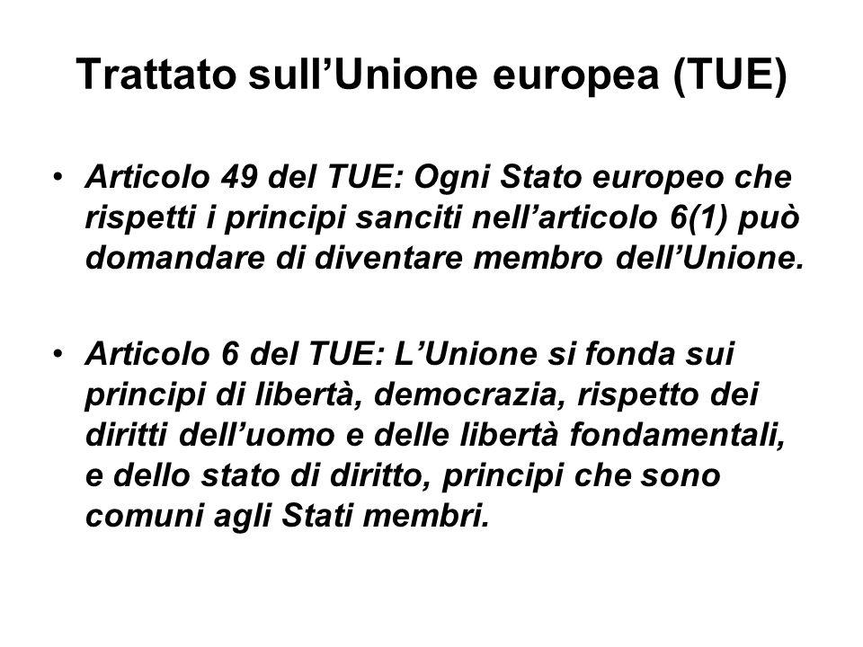 Trattato sullUnione europea (TUE) Articolo 49 del TUE: Ogni Stato europeo che rispetti i principi sanciti nellarticolo 6(1) può domandare di diventare