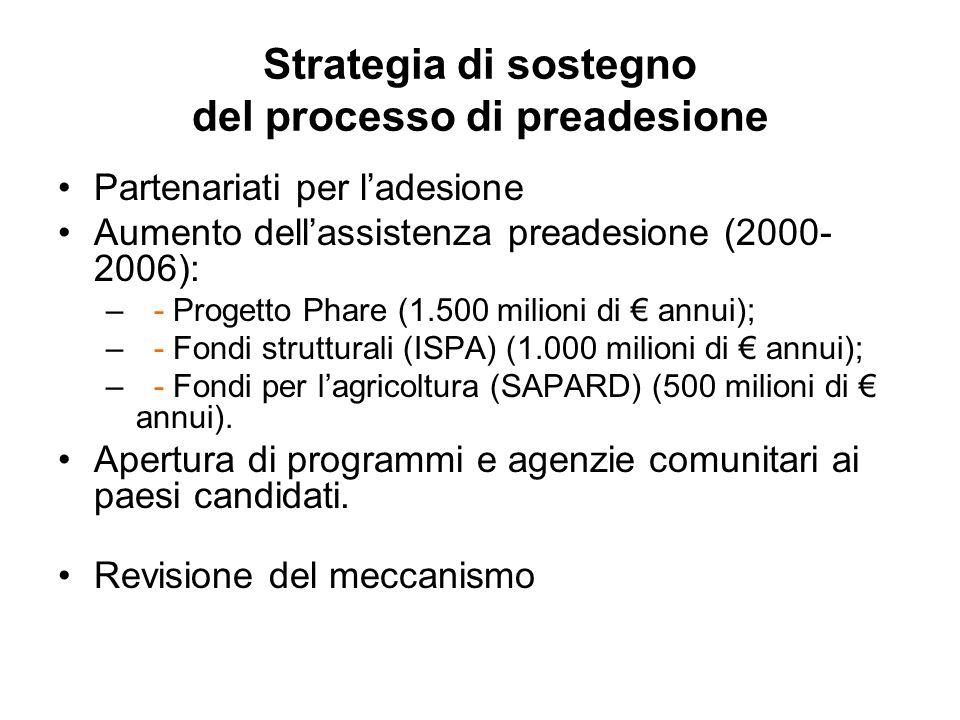 Strategia di sostegno del processo di preadesione Partenariati per ladesione Aumento dellassistenza preadesione (2000- 2006): –- Progetto Phare (1.500 milioni di annui); –- Fondi strutturali (ISPA) (1.000 milioni di annui); –- Fondi per lagricoltura (SAPARD) (500 milioni di annui).