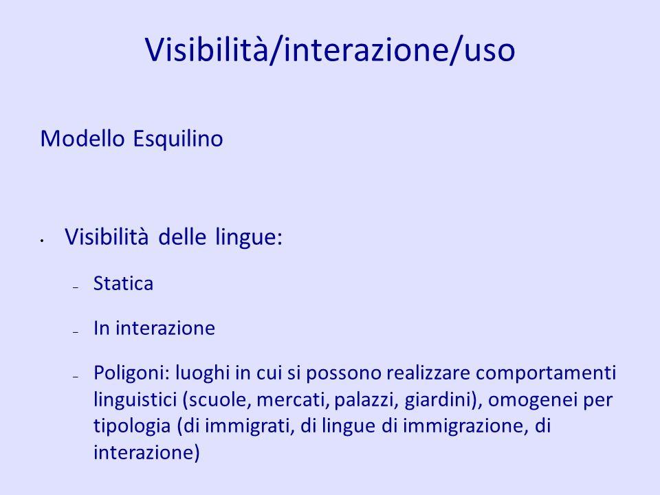 Visibilità/interazione/uso Modello Esquilino Visibilità delle lingue: – Statica – In interazione – Poligoni: luoghi in cui si possono realizzare compo