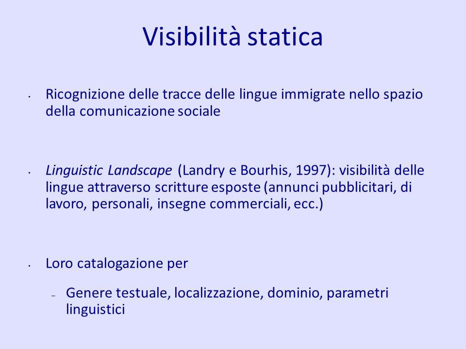 Visibilità statica Ricognizione delle tracce delle lingue immigrate nello spazio della comunicazione sociale Linguistic Landscape (Landry e Bourhis, 1