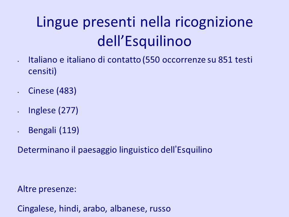 Lingue presenti nella ricognizione dellEsquilinoo Italiano e italiano di contatto (550 occorrenze su 851 testi censiti) Cinese (483) Inglese (277) Ben