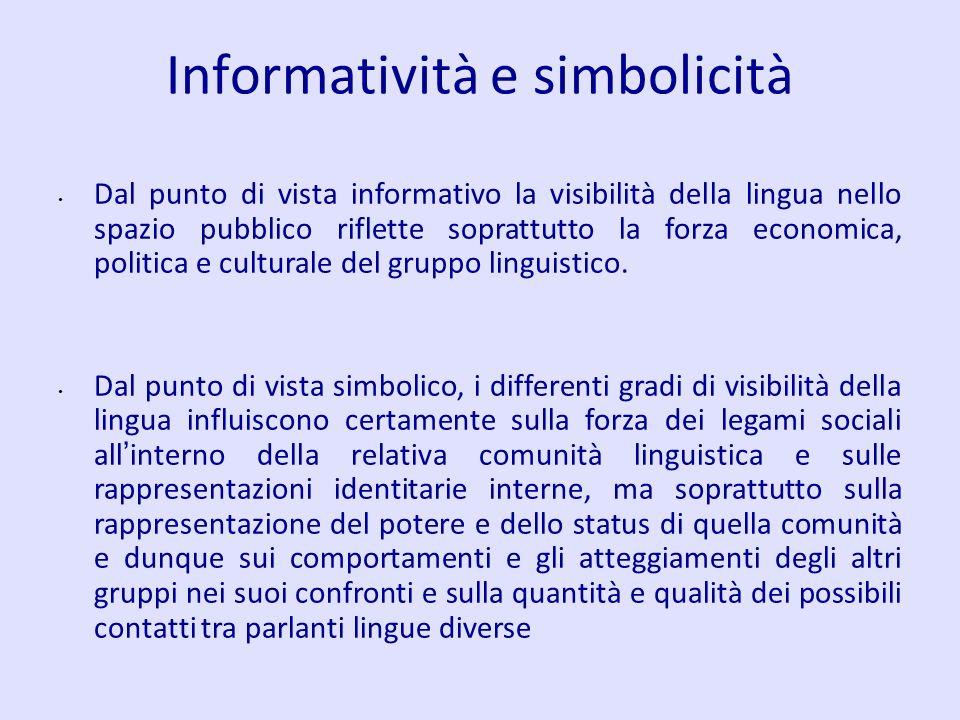 Informatività e simbolicità Dal punto di vista informativo la visibilità della lingua nello spazio pubblico riflette soprattutto la forza economica, p