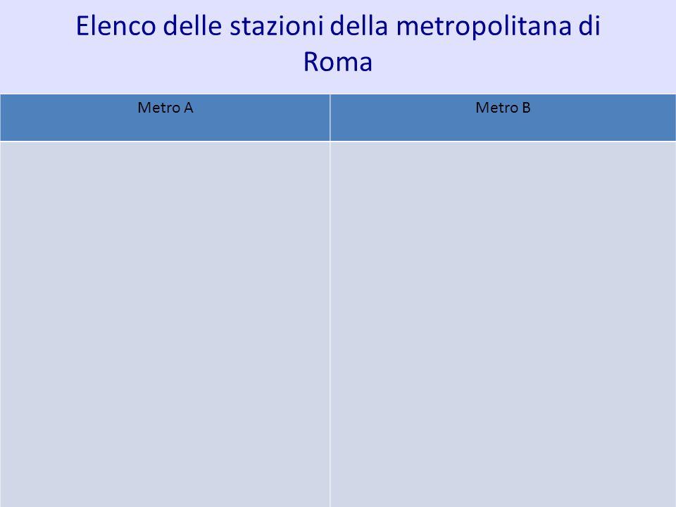 Elenco delle stazioni della metropolitana di Roma Metro AMetro B