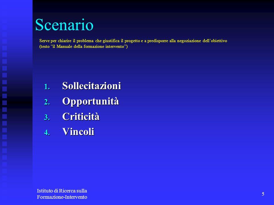 Istituto di Ricerca sulla Formazione-Intervento 5 Scenario 1. Sollecitazioni 2. Opportunità 3. Criticità 4. Vincoli Serve per chiarire il problema che