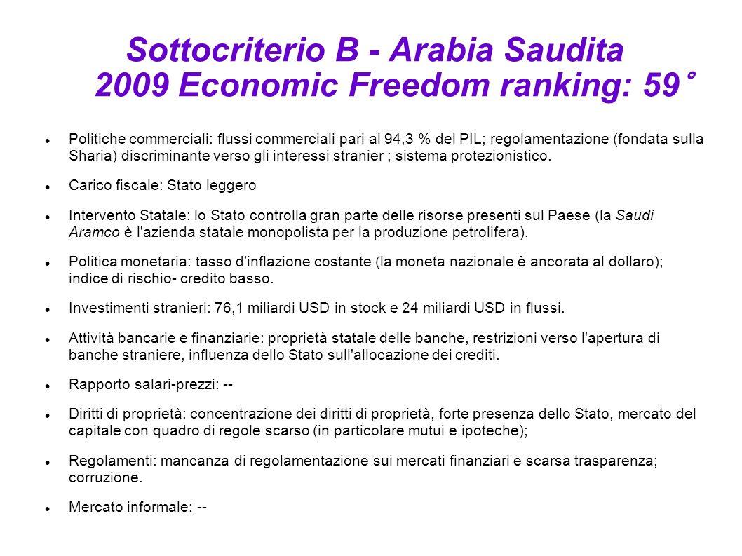 Sottocriterio B - Arabia Saudita 2009 Economic Freedom ranking: 59° Politiche commerciali: flussi commerciali pari al 94,3 % del PIL; regolamentazione