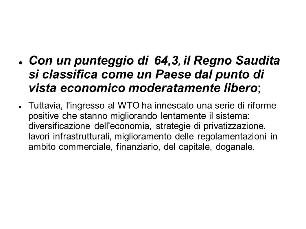 Con un punteggio di 64,3, il Regno Saudita si classifica come un Paese dal punto di vista economico moderatamente libero; Tuttavia, l'ingresso al WTO