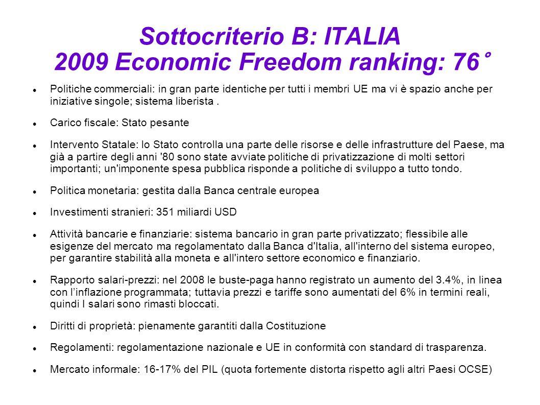 Sottocriterio B: ITALIA 2009 Economic Freedom ranking: 76° Politiche commerciali: in gran parte identiche per tutti i membri UE ma vi è spazio anche p
