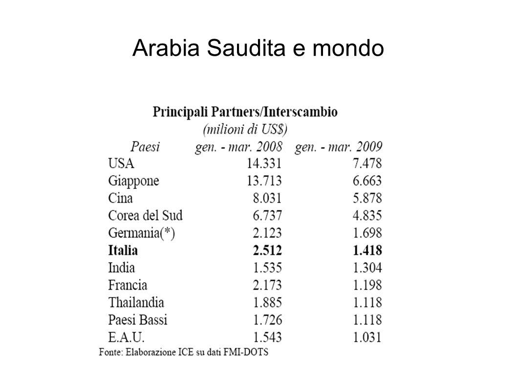 Arabia Saudita e mondo