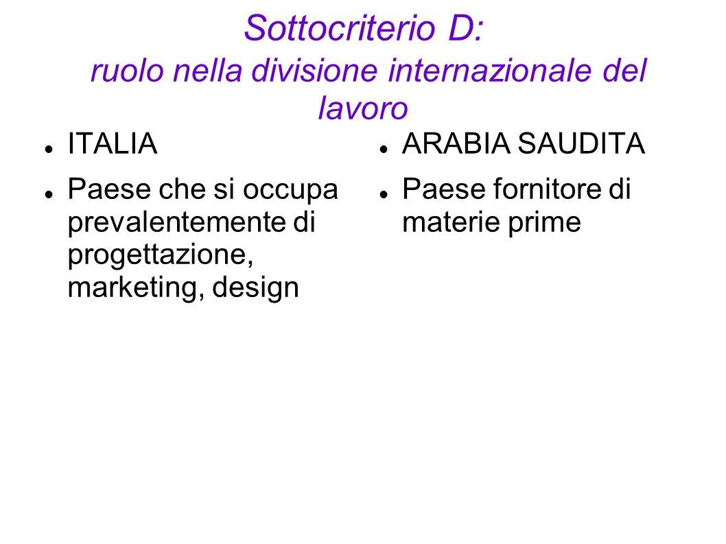 Sottocriterio D: ruolo nella divisione internazionale del lavoro ITALIA Paese che si occupa prevalentemente di progettazione, marketing, design ARABIA