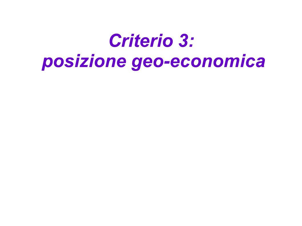Criterio 3: posizione geo-economica