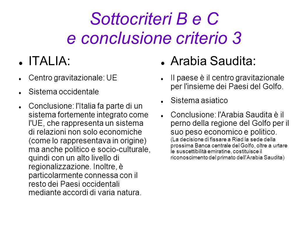 Sottocriteri B e C e conclusione criterio 3 ITALIA: Centro gravitazionale: UE Sistema occidentale Conclusione: l'Italia fa parte di un sistema forteme
