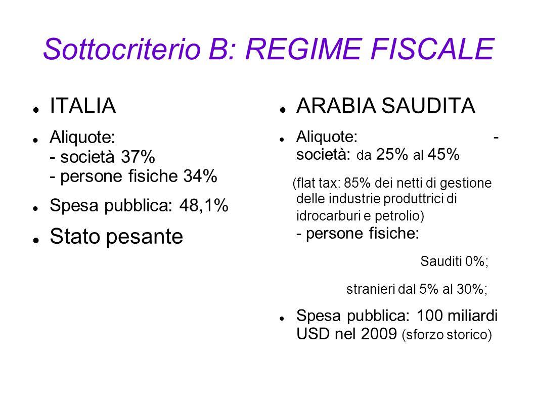 Sottocriterio B: REGIME FISCALE ITALIA Aliquote: - società 37% - persone fisiche 34% Spesa pubblica: 48,1% Stato pesante ARABIA SAUDITA Aliquote: - so