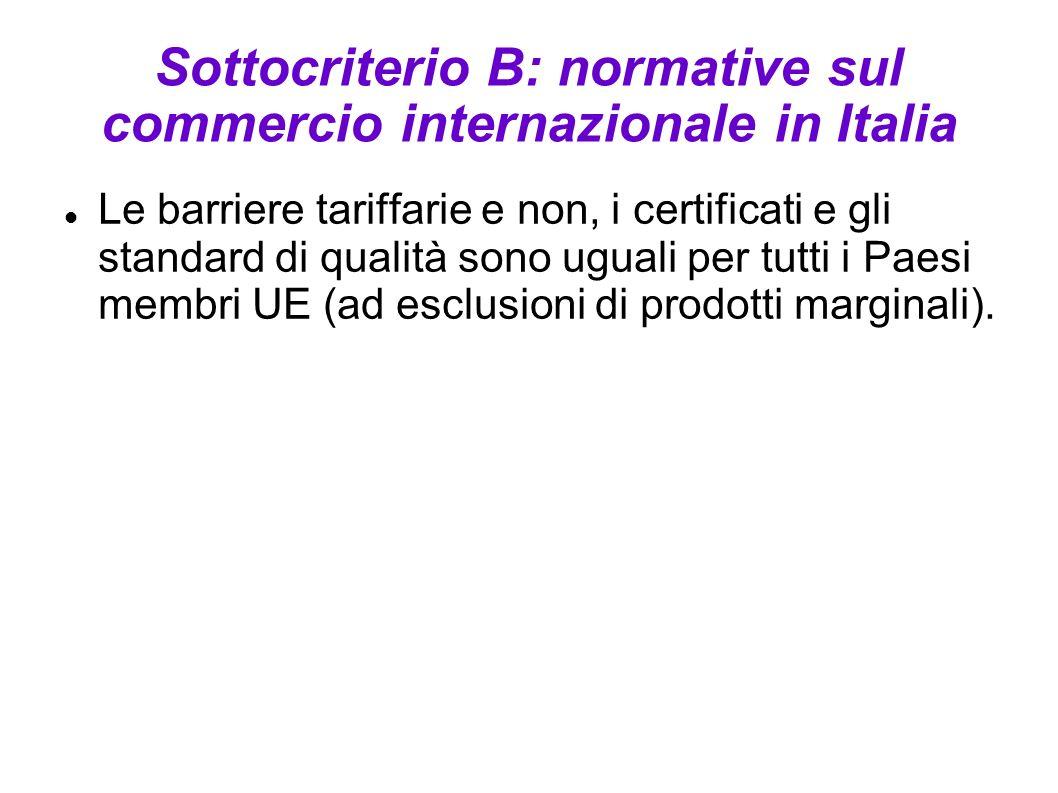 Sottocriterio B: normative sul commercio internazionale in Italia Le barriere tariffarie e non, i certificati e gli standard di qualità sono uguali pe
