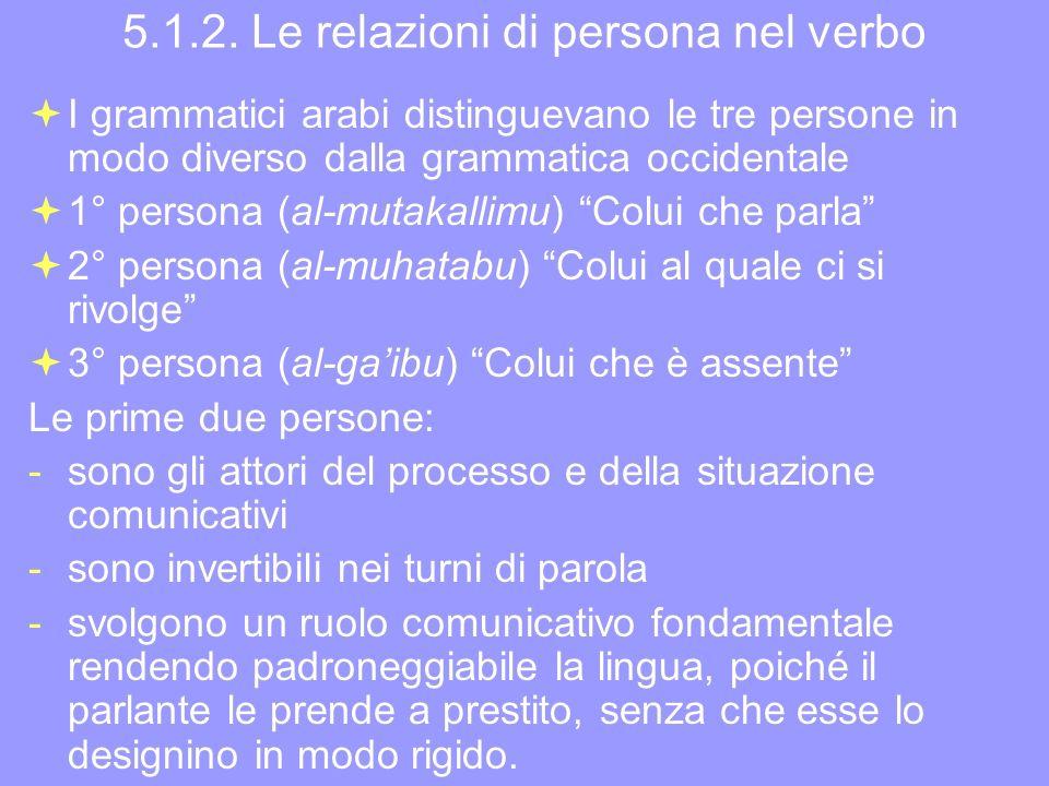 5.1.2. Le relazioni di persona nel verbo I grammatici arabi distinguevano le tre persone in modo diverso dalla grammatica occidentale 1° persona (al-m