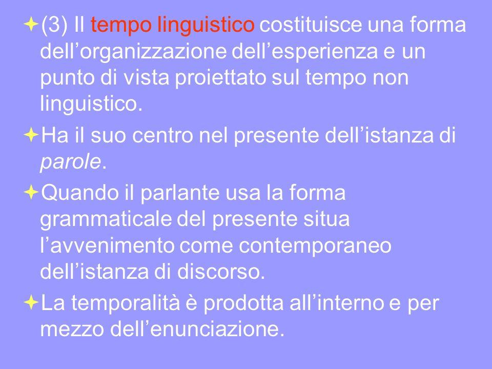 (3) Il tempo linguistico costituisce una forma dellorganizzazione dellesperienza e un punto di vista proiettato sul tempo non linguistico. Ha il suo c