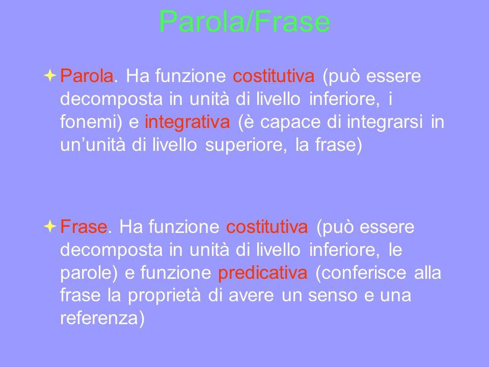Parola/Frase Parola. Ha funzione costitutiva (può essere decomposta in unità di livello inferiore, i fonemi) e integrativa (è capace di integrarsi in