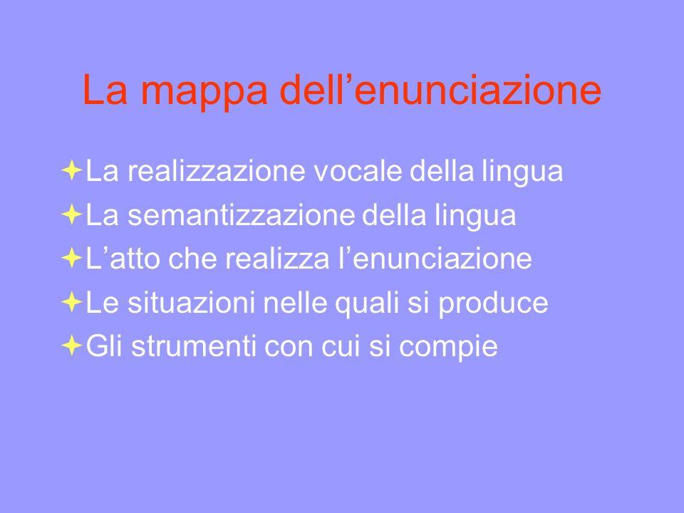La mappa dellenunciazione La realizzazione vocale della lingua La semantizzazione della lingua Latto che realizza lenunciazione Le situazioni nelle qu