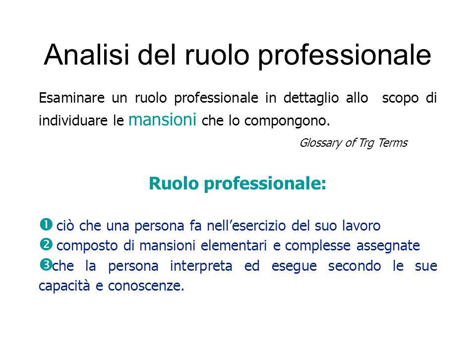 Analisi del ruolo professionale Esaminare un ruolo professionale in dettaglio allo scopo di individuare le mansioni che lo compongono. Glossary of Trg