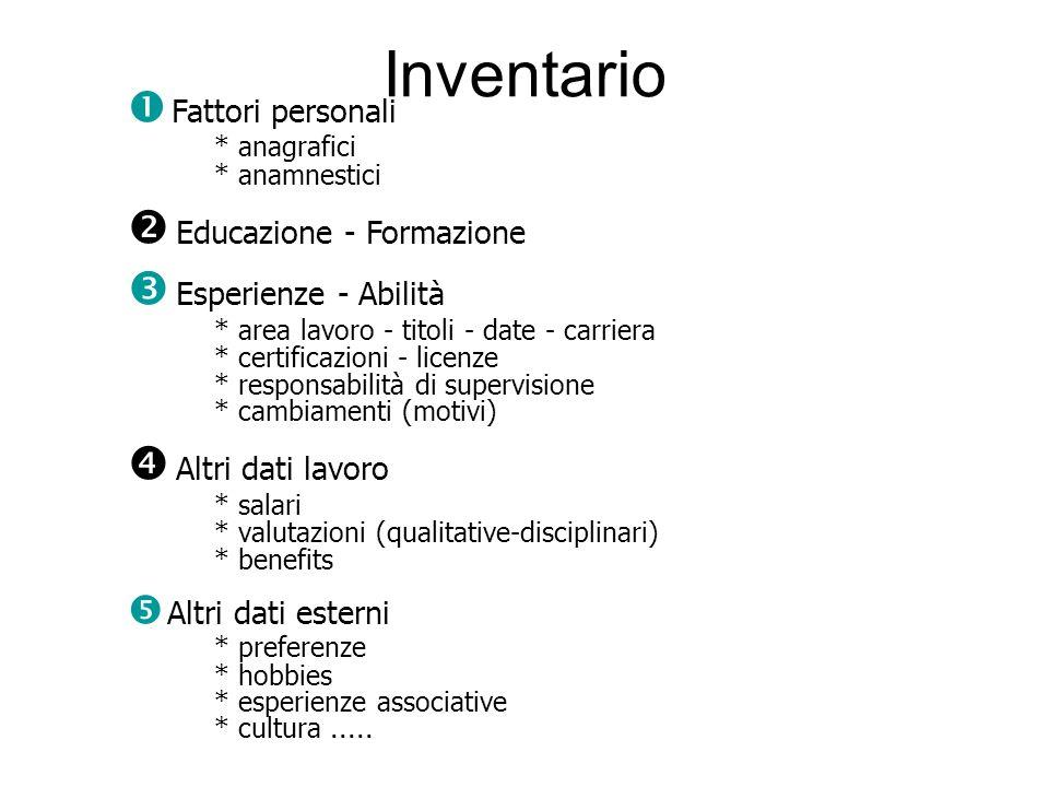 Inventario Fattori personali * anagrafici * anamnestici Educazione - Formazione Esperienze - Abilità * area lavoro - titoli - date - carriera * certif