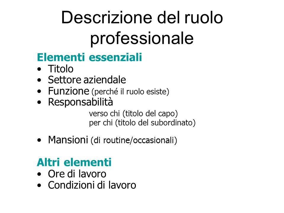 Descrizione del ruolo professionale Elementi essenziali Titolo Settore aziendale Funzione (perché il ruolo esiste) Responsabilità verso chi (titolo de