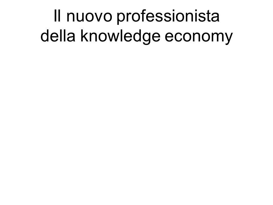 Lemergere dei knowledge workers La carenza di mezzi per interconnettere i knowledge workers e il loro sapere diluisce i benefici che possono essere trasferiti allorganizzazione.