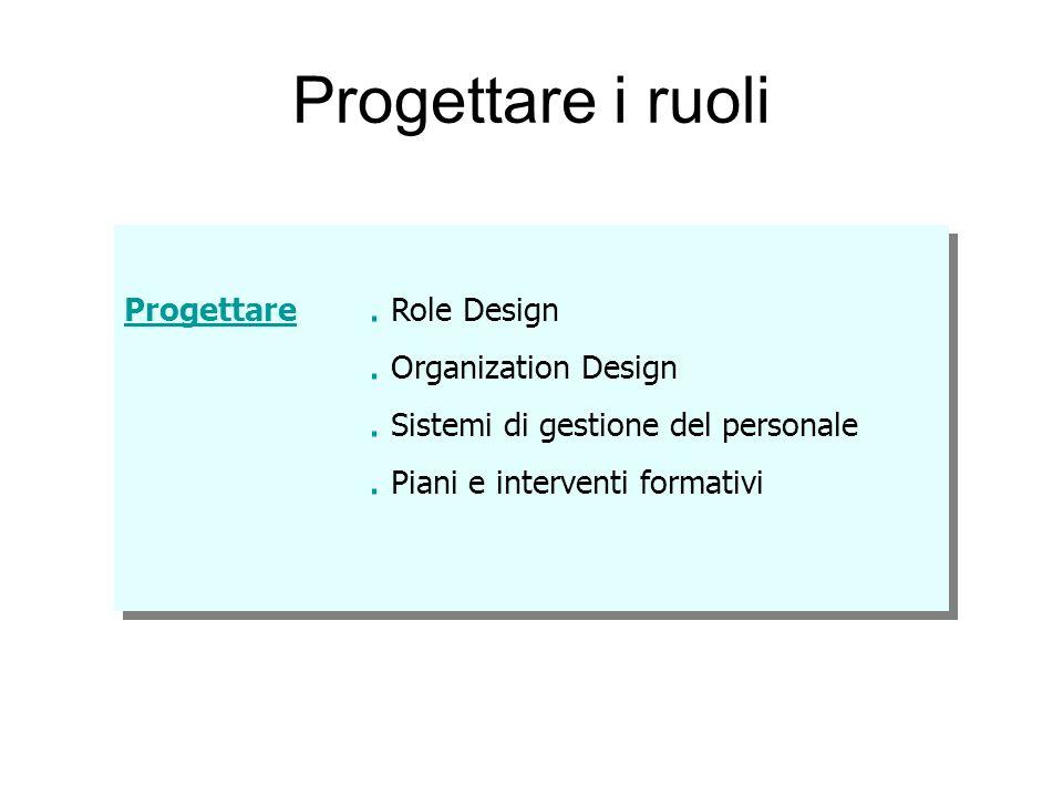 Progettare i ruoli Progettare. Role Design. Organization Design. Sistemi di gestione del personale. Piani e interventi formativi Progettare. Role Desi