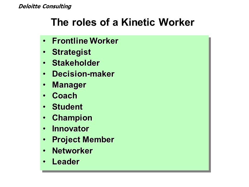 Frontline WorkerFrontline Worker StrategistStrategist StakeholderStakeholder Decision-makerDecision-maker ManagerManager CoachCoach StudentStudent Cha