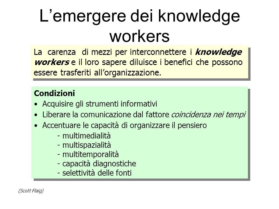 Lemergere dei knowledge workers La carenza di mezzi per interconnettere i knowledge workers e il loro sapere diluisce i benefici che possono essere tr