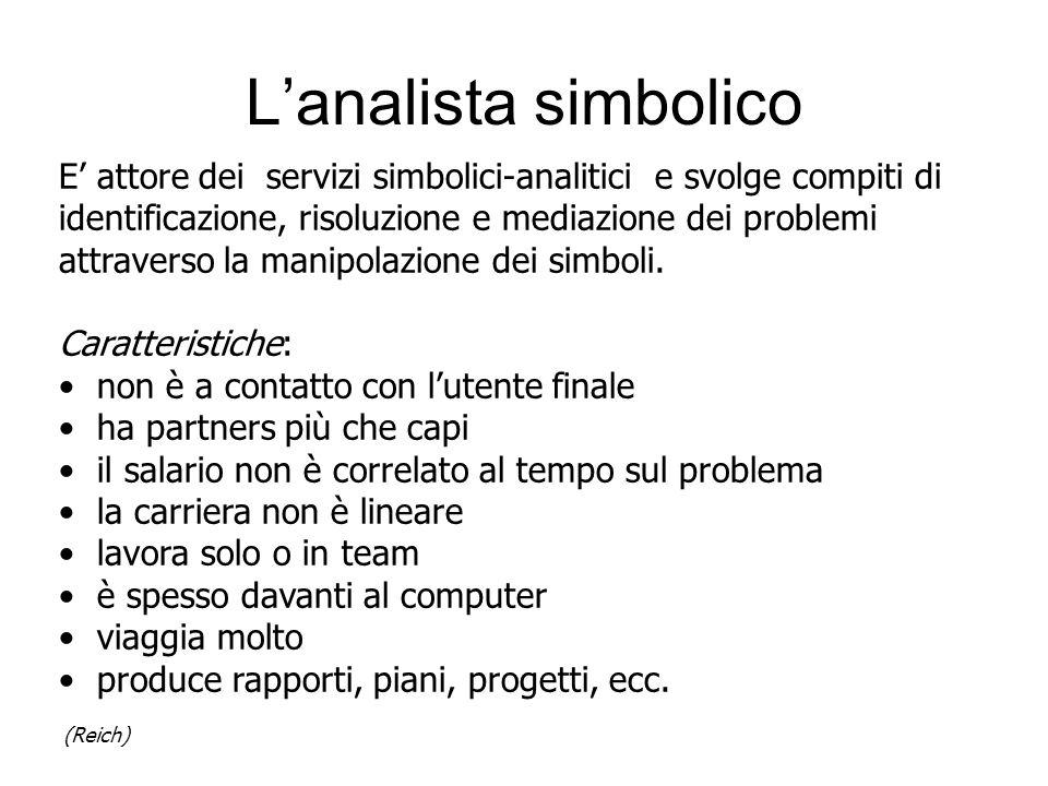 Lanalista simbolico E attore dei servizi simbolici-analitici e svolge compiti di identificazione, risoluzione e mediazione dei problemi attraverso la