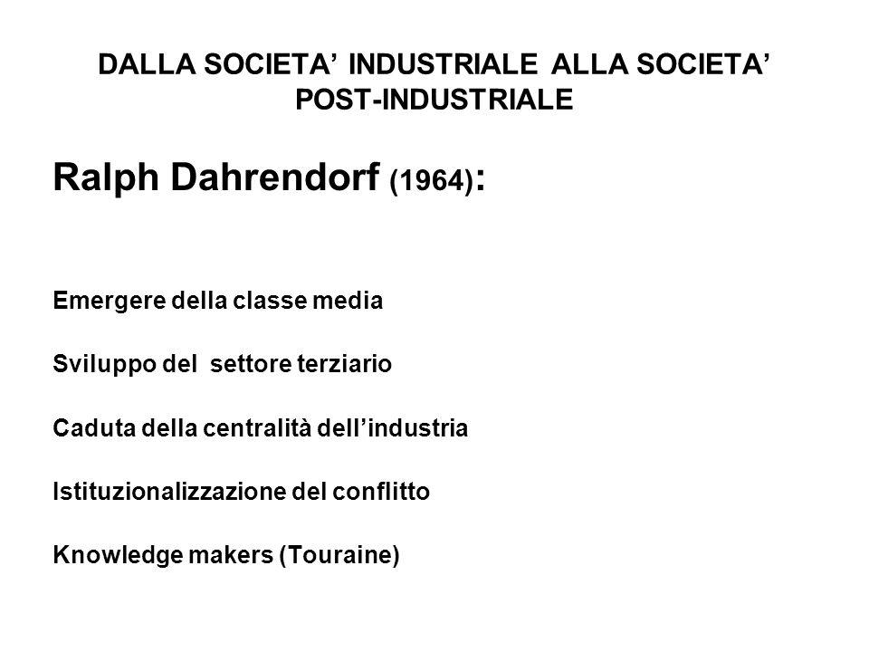 DALLA SOCIETA INDUSTRIALE ALLA SOCIETA POST-INDUSTRIALE Ralph Dahrendorf (1964) : Emergere della classe media Sviluppo del settore terziario Caduta de