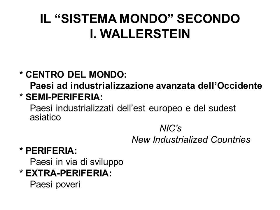 IL SISTEMA MONDO SECONDO I.