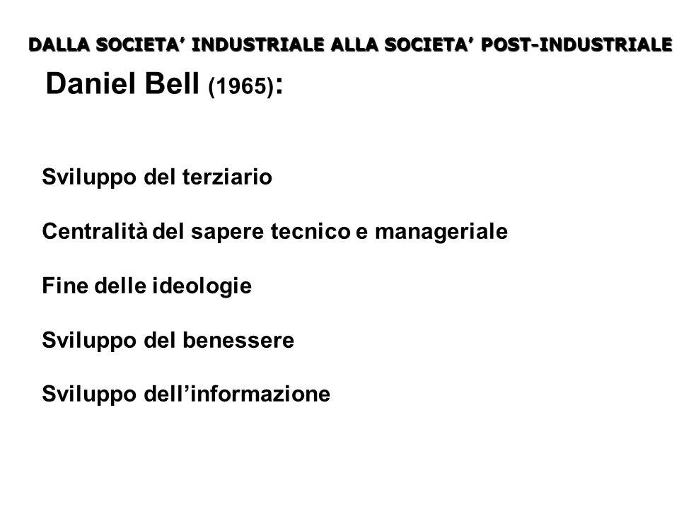 Daniel Bell (1965) : Sviluppo del terziario Centralità del sapere tecnico e manageriale Fine delle ideologie Sviluppo del benessere Sviluppo dellinfor