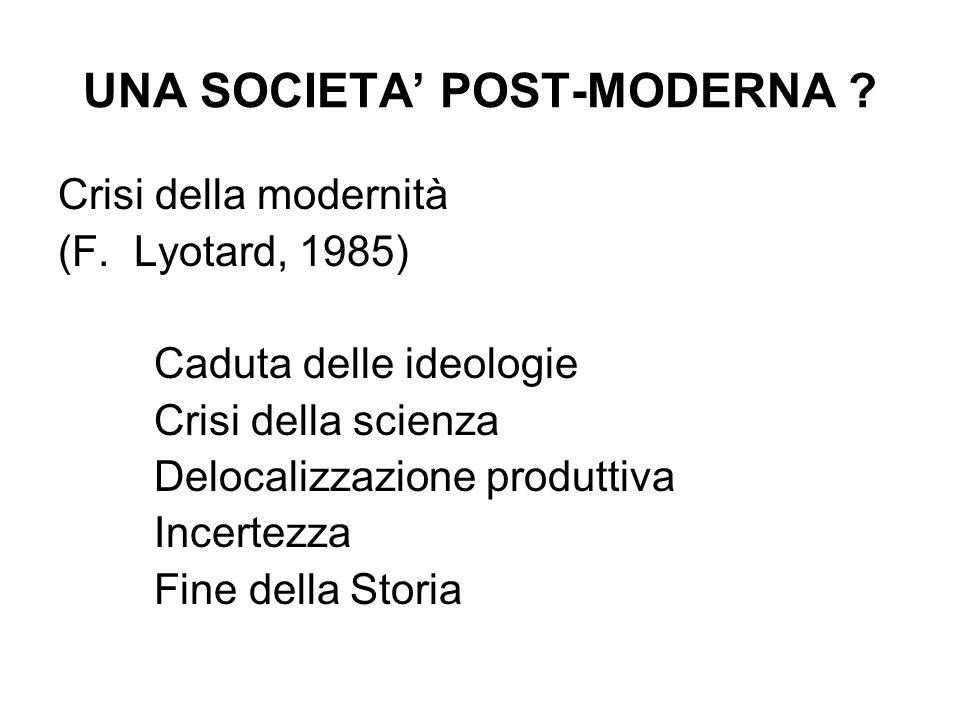 Alcuni temi del dibattito sulla postmodernità Dalla logica del cambiamento alla logica della sopravvivenza (D.