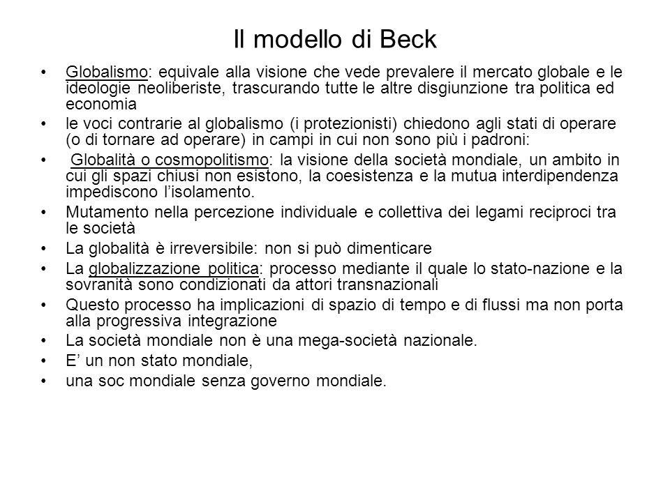 Il modello di Beck Globalismo: equivale alla visione che vede prevalere il mercato globale e le ideologie neoliberiste, trascurando tutte le altre dis