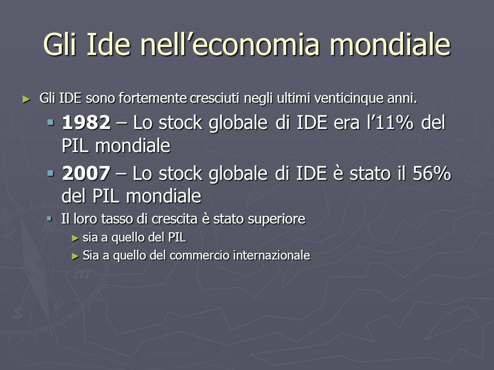 Gli IDE sono fortemente cresciuti negli ultimi venticinque anni.