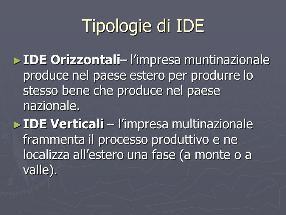 Tipologie di IDE IDE Orizzontali– limpresa muntinazionale produce nel paese estero per produrre lo stesso bene che produce nel paese nazionale.